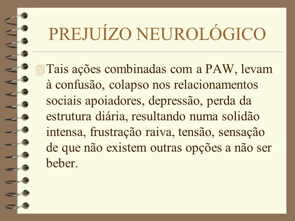 PREJUÍZO NEUROLÓGICO 4 Tais ações combinadas com a PAW, levam à confusão, colapso nos relacionamentos sociais apoiadores, depressão, perda da estrutur
