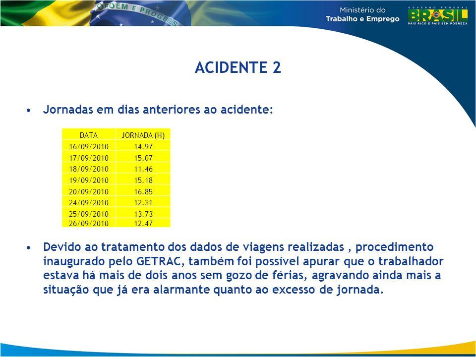 ACIDENTE 2 Jornadas em dias anteriores ao acidente: Devido ao tratamento dos dados de viagens realizadas, procedimento inaugurado pelo GETRAC, também