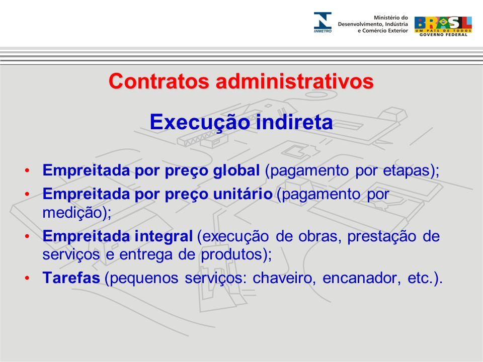 Empreitada por preço global (pagamento por etapas); Empreitada por preço unitário (pagamento por medição); Empreitada integral (execução de obras, pre