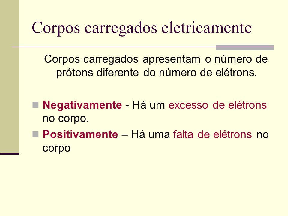 Corpos carregados eletricamente Corpos carregados apresentam o número de prótons diferente do número de elétrons. Negativamente - Há um excesso de elé