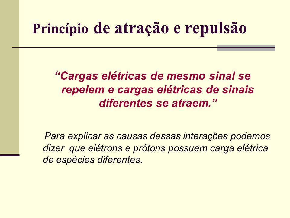 Princípio de atração e repulsão Cargas elétricas de mesmo sinal se repelem e cargas elétricas de sinais diferentes se atraem. Para explicar as causas
