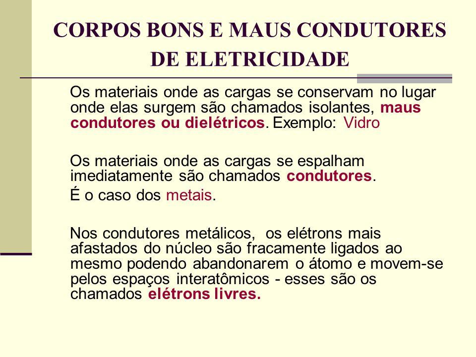 PROCESSOS DE ELETRIZAÇÃO Eletrização por atrito Atritando-se dois corpos A e B, os elétrons são forçados a passar de um corpo para o outro, ficando um carregado positivamente e o outro carregado negativamente.