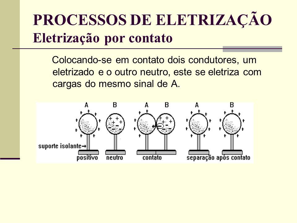 PROCESSOS DE ELETRIZAÇÃO Eletrização por contato Colocando-se em contato dois condutores, um eletrizado e o outro neutro, este se eletriza com cargas