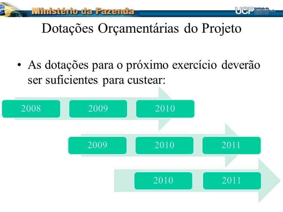 Dotações Orçamentárias do Projeto As dotações para o próximo exercício deverão ser suficientes para custear: 20082009201020092010201120102011