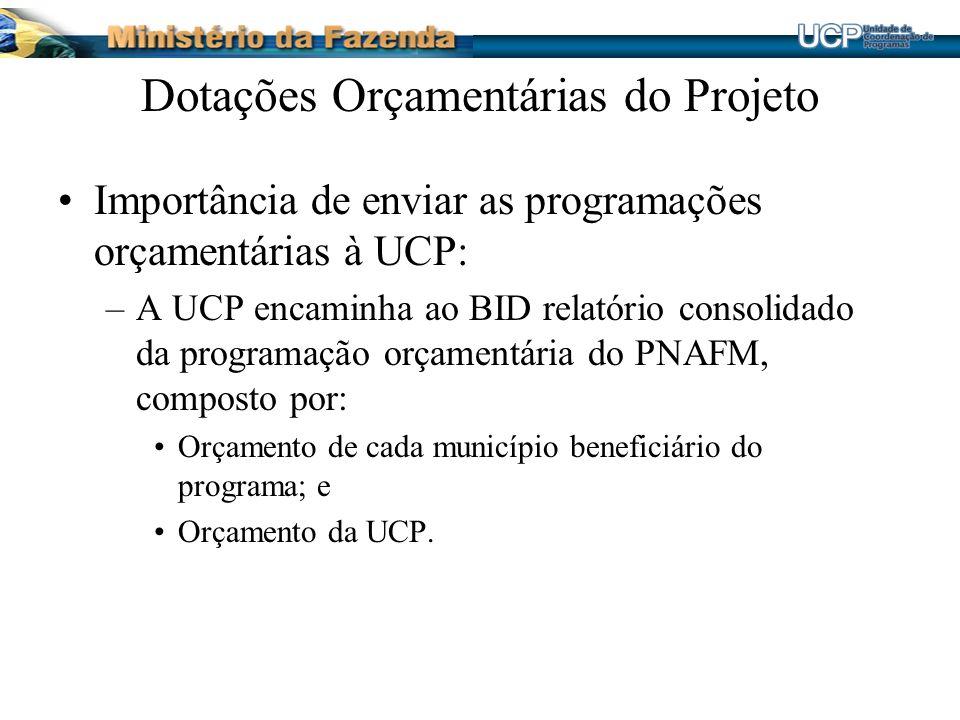 Dotações Orçamentárias do Projeto Importância de enviar as programações orçamentárias à UCP: –A UCP encaminha ao BID relatório consolidado da programação orçamentária do PNAFM, composto por: Orçamento de cada município beneficiário do programa; e Orçamento da UCP.