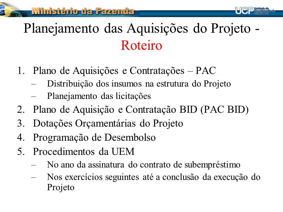 Planejamento das Aquisições do Projeto - Roteiro 1.Plano de Aquisições e Contratações – PAC –Distribuição dos insumos na estrutura do Projeto –Planejamento das licitações 2.Plano de Aquisição e Contratação BID (PAC BID) 3.Dotações Orçamentárias do Projeto 4.Programação de Desembolso 5.Procedimentos da UEM –No ano da assinatura do contrato de subempréstimo –Nos exercícios seguintes até a conclusão da execução do Projeto