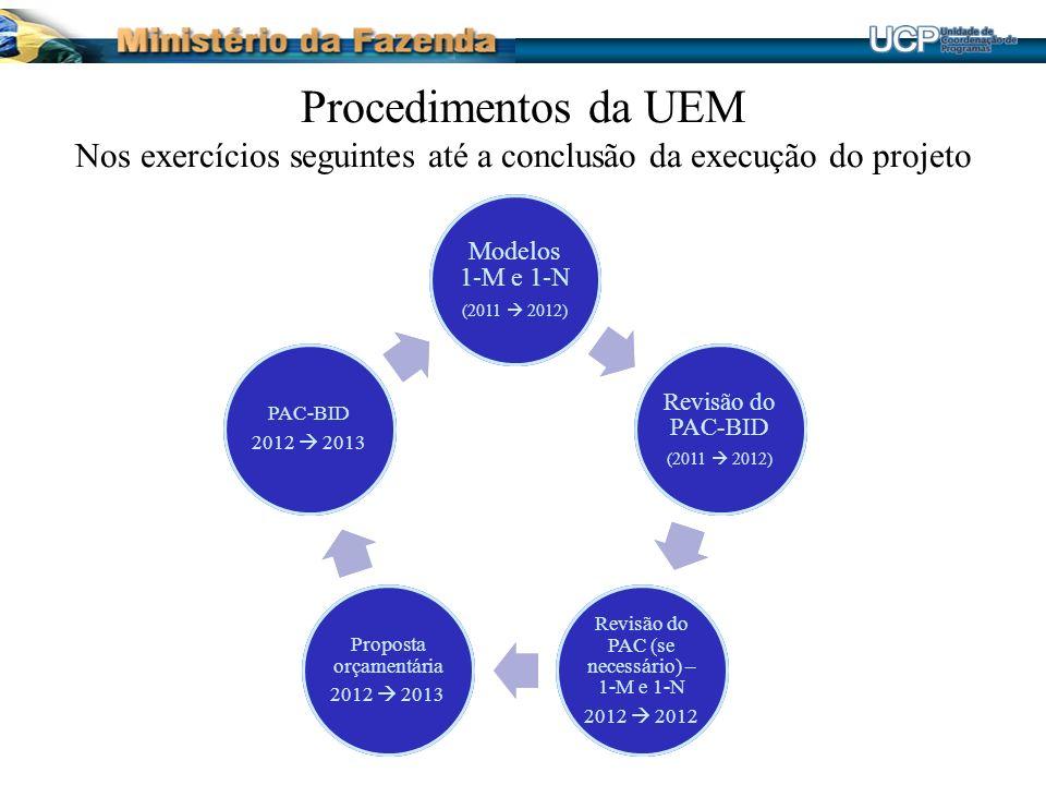Procedimentos da UEM Nos exercícios seguintes até a conclusão da execução do projeto Modelos 1-M e 1-N (2010 2011) Revisão do PAC-BID (2010 2011) Revisão do PAC (se necessário) – 1-M e 1-N 2011 Proposta orçamentária 2011 2012 PAC-BID 2011 2012 Modelos 1-M e 1-N (2011 2012) Revisão do PAC-BID (2011 2012) Revisão do PAC (se necessário) – 1-M e 1-N 2012 Proposta orçamentária 2012 2013 PAC-BID 2012 2013