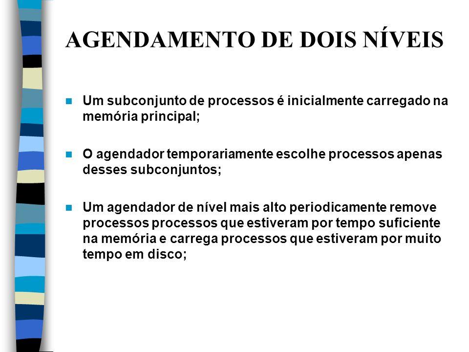 AGENDAMENTO DE DOIS NÍVEIS Um subconjunto de processos é inicialmente carregado na memória principal; O agendador temporariamente escolhe processos ap