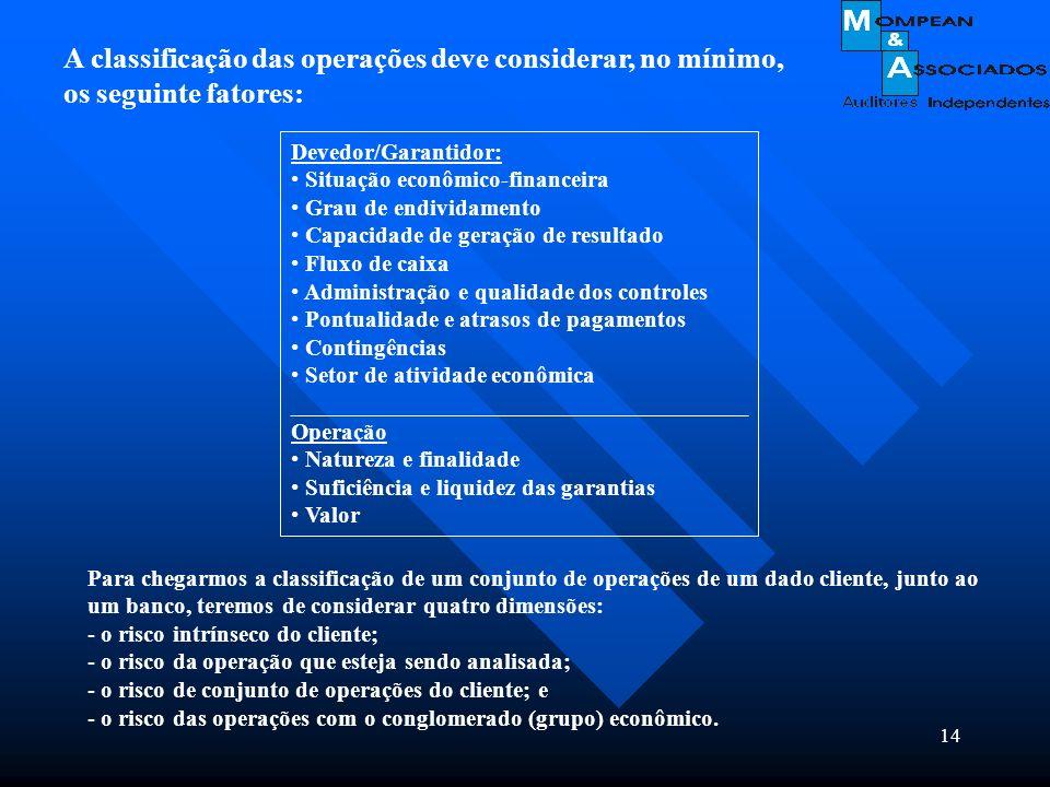 14 A classificação das operações deve considerar, no mínimo, os seguinte fatores: Devedor/Garantidor: Situação econômico-financeira Grau de endividame
