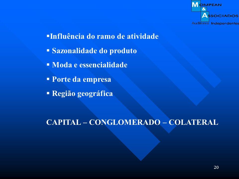 20 Influência do ramo de atividade Sazonalidade do produto Moda e essencialidade Porte da empresa Região geográfica CAPITAL – CONGLOMERADO – COLATERAL