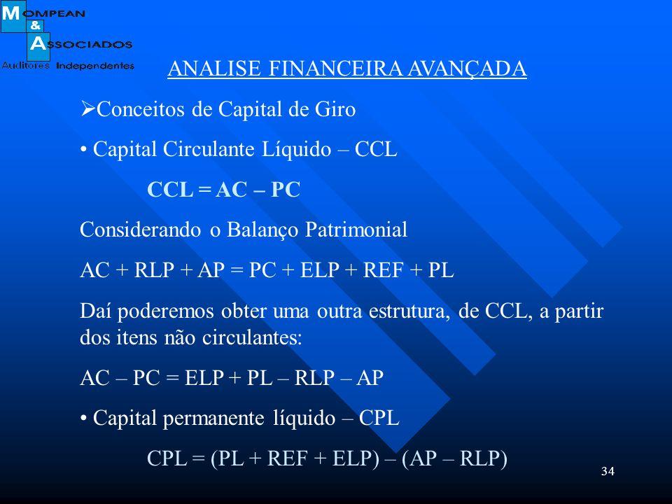 34 ANALISE FINANCEIRA AVANÇADA Conceitos de Capital de Giro Capital Circulante Líquido – CCL CCL = AC – PC Considerando o Balanço Patrimonial AC + RLP