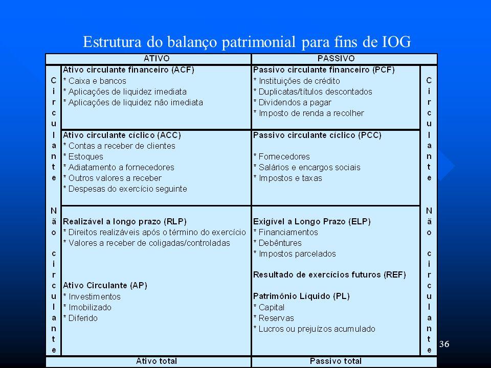 36 Estrutura do balanço patrimonial para fins de IOG