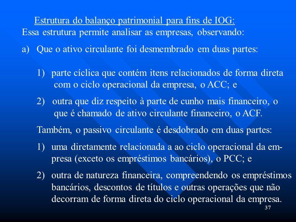 37 Estrutura do balanço patrimonial para fins de IOG: Essa estrutura permite analisar as empresas, observando: a)Que o ativo circulante foi desmembrad