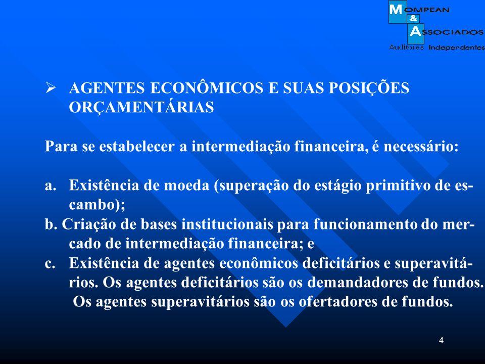 4 AGENTES ECONÔMICOS E SUAS POSIÇÕES ORÇAMENTÁRIAS Para se estabelecer a intermediação financeira, é necessário: a.Existência de moeda (superação do e