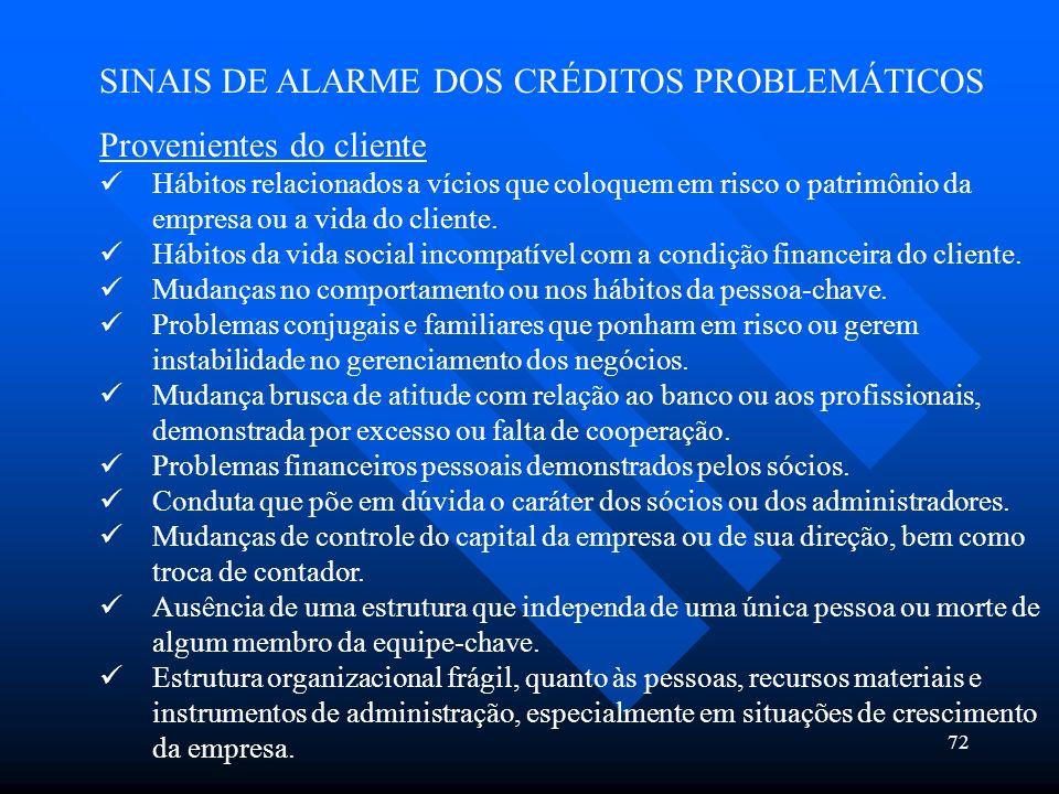 72 SINAIS DE ALARME DOS CRÉDITOS PROBLEMÁTICOS Provenientes do cliente Hábitos relacionados a vícios que coloquem em risco o patrimônio da empresa ou