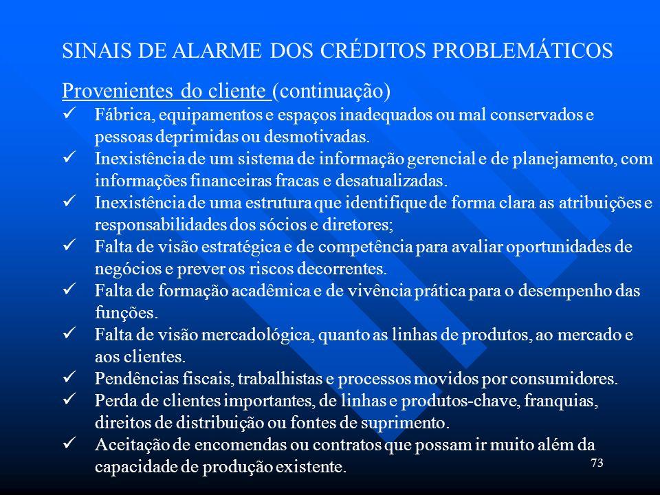 73 SINAIS DE ALARME DOS CRÉDITOS PROBLEMÁTICOS Provenientes do cliente (continuação) Fábrica, equipamentos e espaços inadequados ou mal conservados e