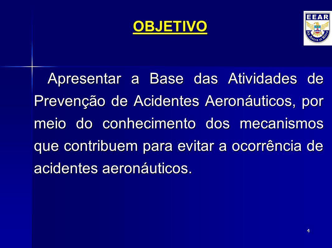 4 OBJETIVO Apresentar a Base das Atividades de Prevenção de Acidentes Aeronáuticos, por meio do conhecimento dos mecanismos que contribuem para evitar a ocorrência de acidentes aeronáuticos.