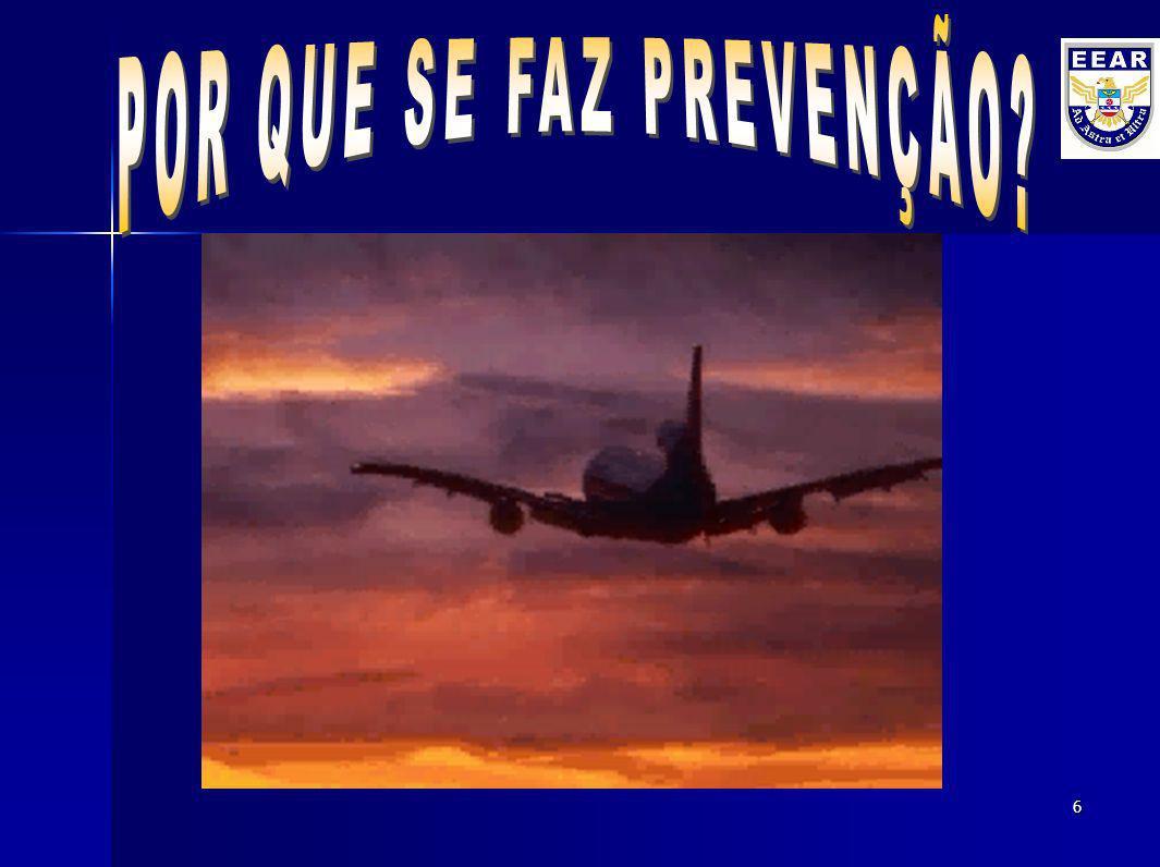 5 ROTEIRO Qual o alvo do SIPAER Qual o alvo do SIPAER Ferramentas da Prevenção Ferramentas da Prevenção Estatísticas Estatísticas Conclusão Conclusão