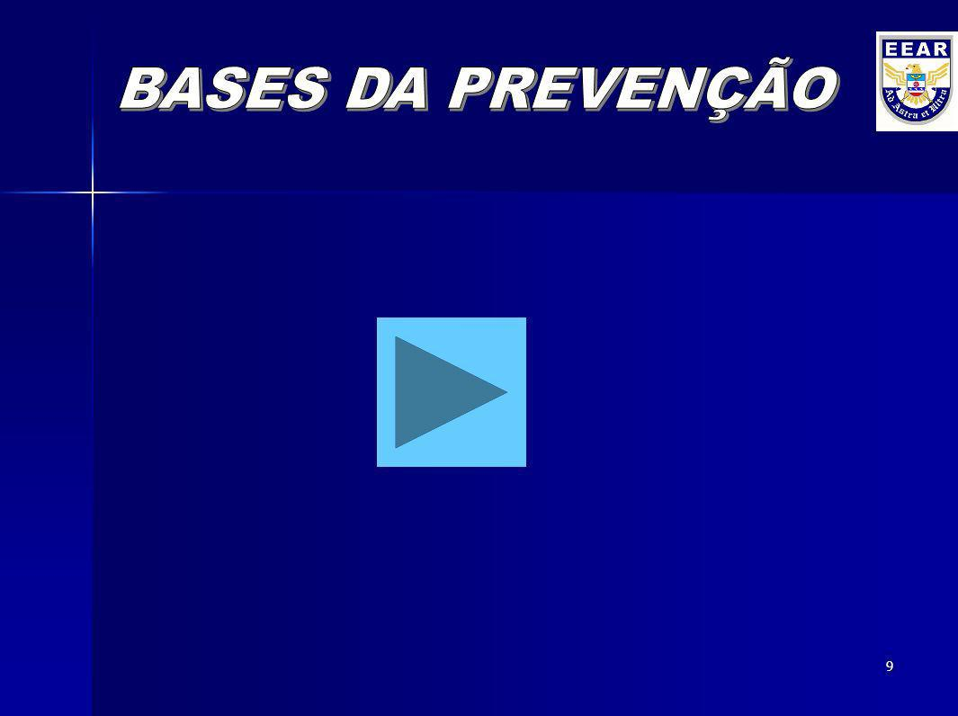 Relatório de Prevenção - AUTOR ANÔNIMO - AUTOR IDENTIFICADO