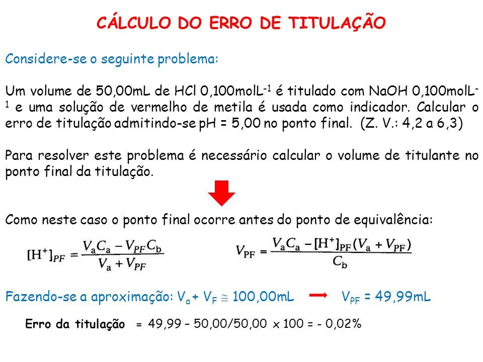 CÁLCULO DO ERRO DE TITULAÇÃO Considere-se o seguinte problema: Um volume de 50,00mL de HCl 0,100molL -1 é titulado com NaOH 0,100molL - 1 e uma soluçã
