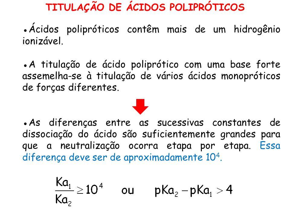 TITULAÇÃO DE ÁCIDOS POLIPRÓTICOS Ácidos polipróticos contêm mais de um hidrogênio ionizável. A titulação de ácido poliprótico com uma base forte assem