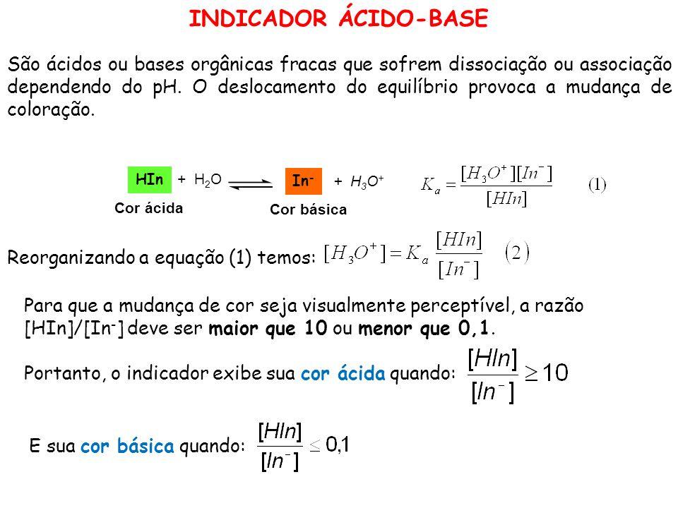 + H 2 O In - Cor ácida Cor básica + H 3 O + HIn INDICADOR ÁCIDO-BASE São ácidos ou bases orgânicas fracas que sofrem dissociação ou associação depende