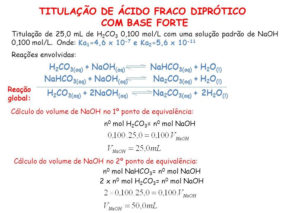 Titulação de 25,0 mL de H 2 CO 3 0,100 mol/L com uma solução padrão de NaOH 0,100 mol/L. Onde: Ka 1 =4,6 x 10 -7 e Ka 2 =5,6 x 10 -11 n 0 mol H 2 CO 3