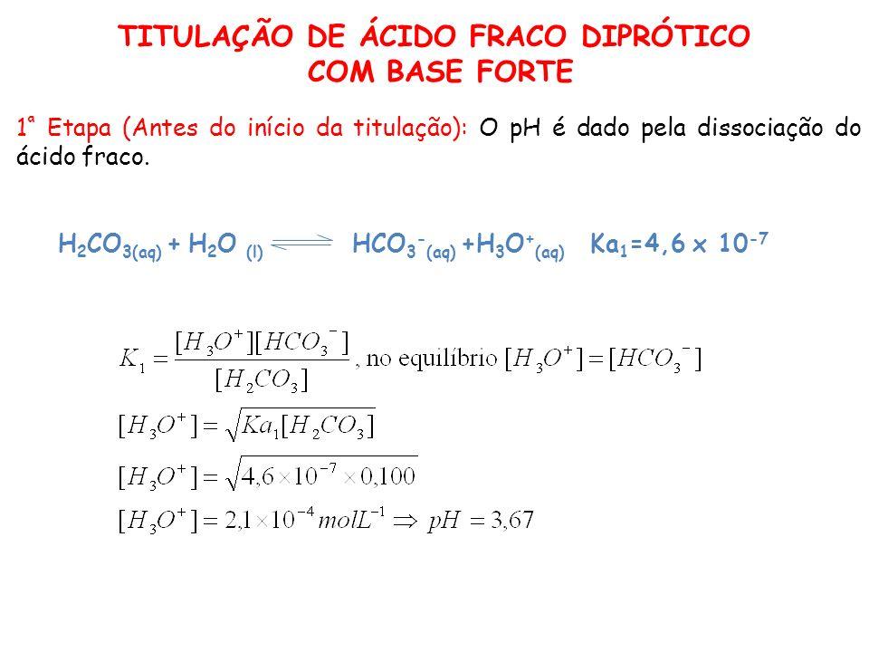 1 ª Etapa (Antes do início da titulação): O pH é dado pela dissociação do ácido fraco. H 2 CO 3(aq) + H 2 O (l) HCO 3 - (aq) +H 3 O + (aq) Ka 1 =4,6 x