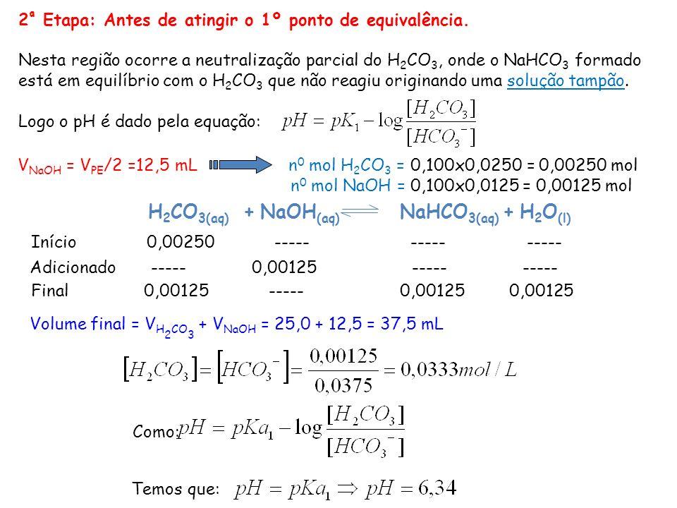 V NaOH = V PE /2 =12,5 mL n 0 mol H 2 CO 3 = 0,100x0,0250 = 0,00250 mol n 0 mol NaOH = 0,100x0,0125 = 0,00125 mol Final 0,00125 ----- 0,00125 0,00125