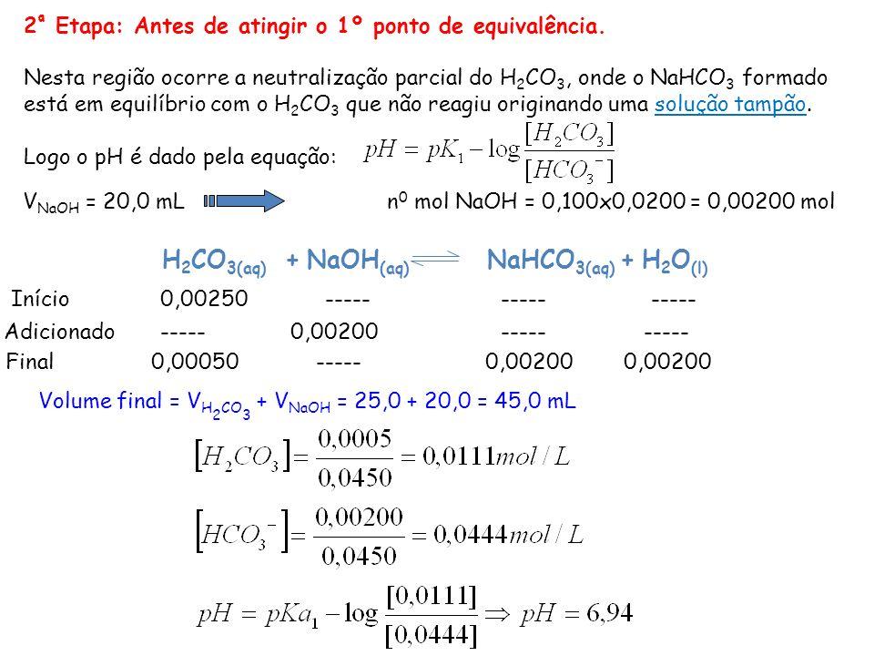 2 ª Etapa: Antes de atingir o 1º ponto de equivalência. Nesta região ocorre a neutralização parcial do H 2 CO 3, onde o NaHCO 3 formado está em equilí