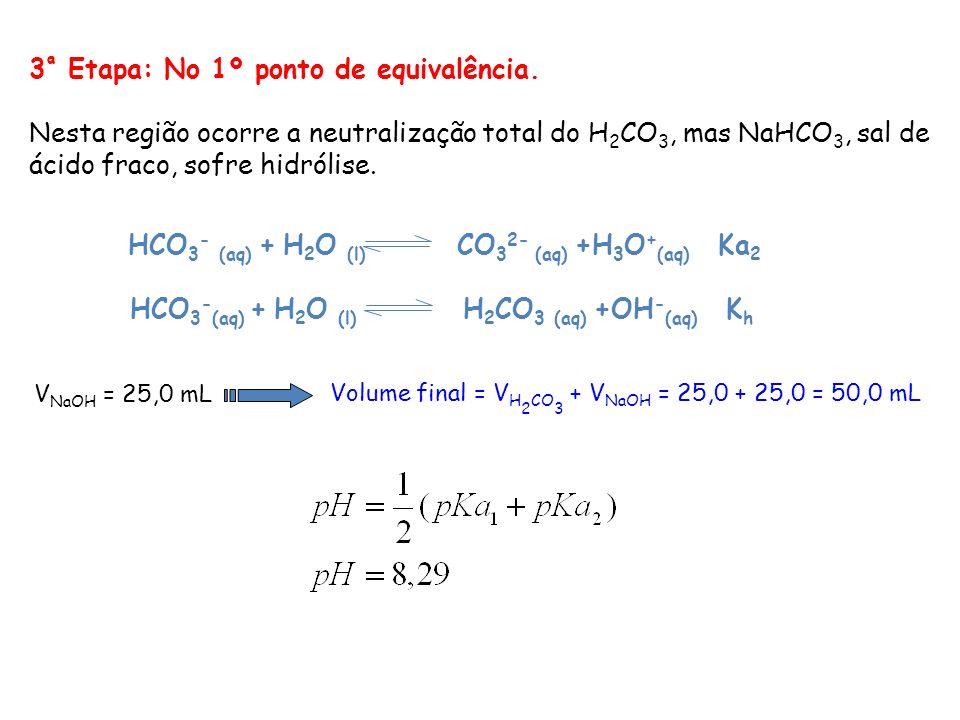 3 ª Etapa: No 1º ponto de equivalência. Nesta região ocorre a neutralização total do H 2 CO 3, mas NaHCO 3, sal de ácido fraco, sofre hidrólise. V NaO