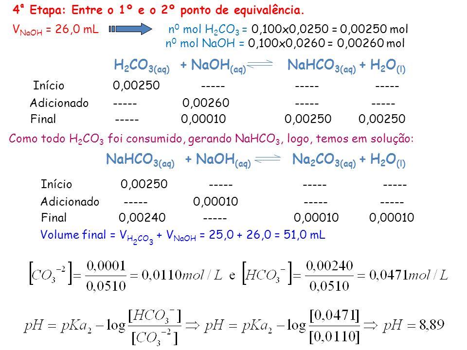 Final 0,00240 ----- 0,00010 0,00010 Adicionado ----- 0,00010 ----- ----- Início 0,00250 ----- ----- ----- NaHCO 3(aq) + NaOH (aq) Na 2 CO 3(aq) + H 2