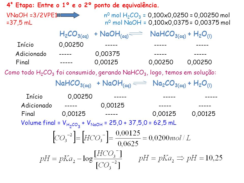 Final 0,00125 ----- 0,00125 0,00125 Adicionado ----- 0,00125 ----- ----- Início 0,00250 ----- ----- ----- NaHCO 3(aq) + NaOH (aq) Na 2 CO 3(aq) + H 2