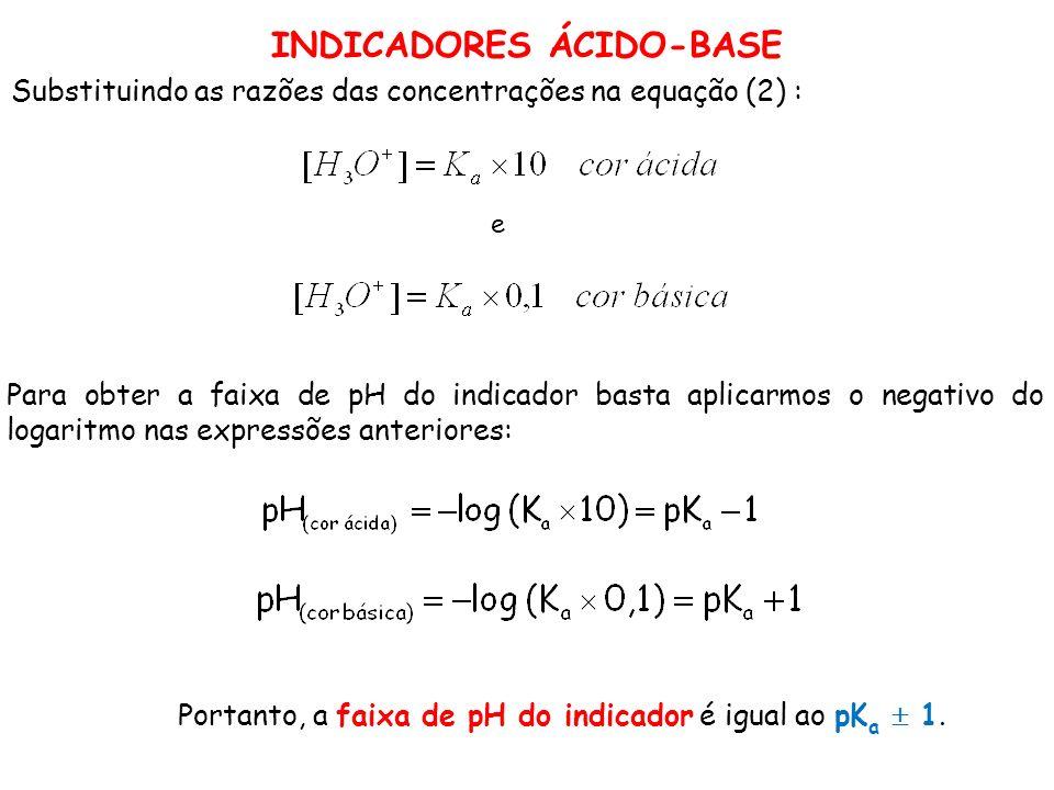 Substituindo as razões das concentrações na equação (2) : Para obter a faixa de pH do indicador basta aplicarmos o negativo do logaritmo nas expressõe