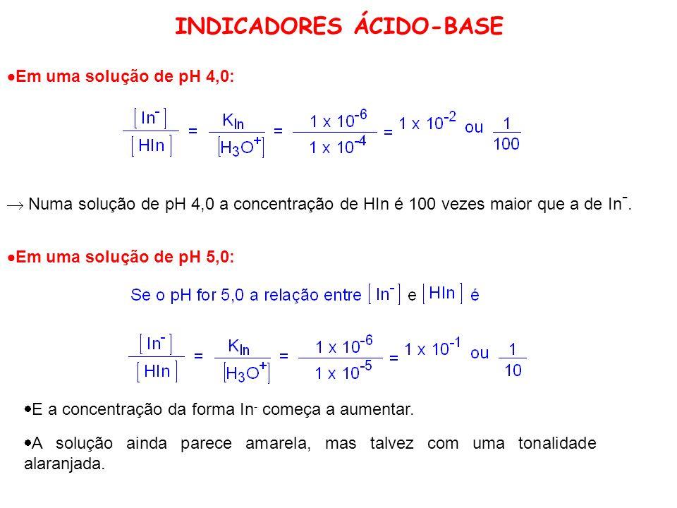 INDICADORES ÁCIDO-BASE Em uma solução de pH 4,0: Numa solução de pH 4,0 a concentração de HIn é 100 vezes maior que a de In -. Em uma solução de pH 5,
