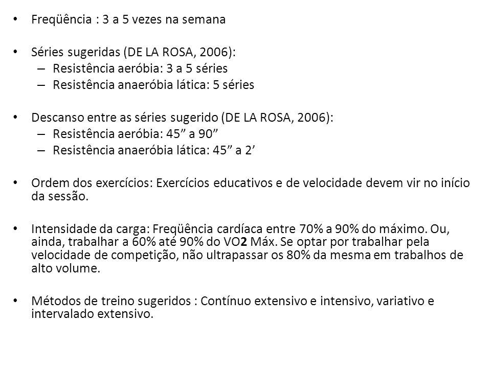 Freqüência : 3 a 5 vezes na semana Séries sugeridas (DE LA ROSA, 2006): – Resistência aeróbia: 3 a 5 séries – Resistência anaeróbia lática: 5 séries D