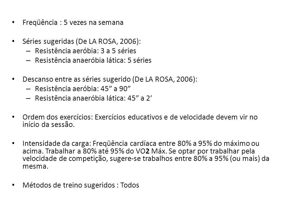 Freqüência : 5 vezes na semana Séries sugeridas (De LA ROSA, 2006): – Resistência aeróbia: 3 a 5 séries – Resistência anaeróbia lática: 5 séries Desca
