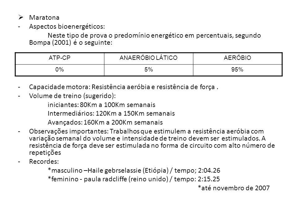 Maratona -Aspectos bioenergéticos: Neste tipo de prova o predomínio energético em percentuais, segundo Bompa (2001) é o seguinte: -Capacidade motora: