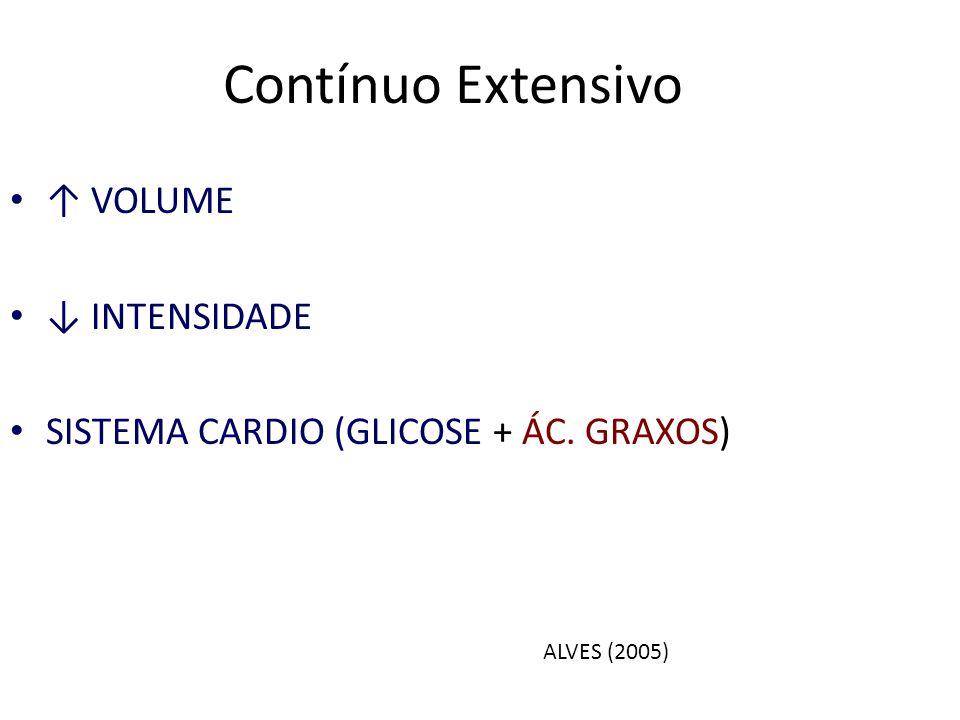 Contínuo Extensivo VOLUME INTENSIDADE SISTEMA CARDIO (GLICOSE + ÁC. GRAXOS) ALVES (2005)