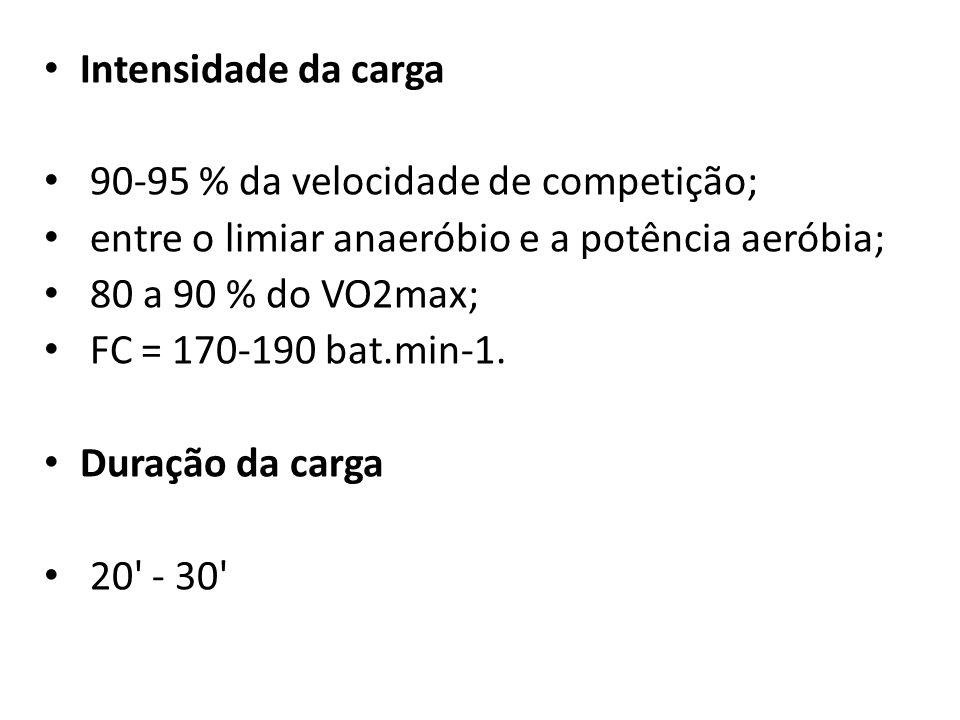 Intensidade da carga 90-95 % da velocidade de competição; entre o limiar anaeróbio e a potência aeróbia; 80 a 90 % do VO2max; FC = 170-190 bat.min-1.