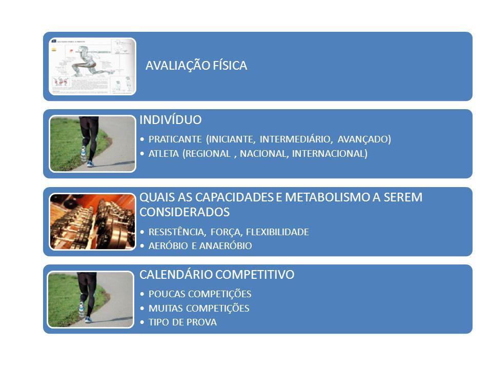 AVALIAÇÃO FÍSICA INDIVÍDUO PRATICANTE (INICIANTE, INTERMEDIÁRIO, AVANÇADO) ATLETA (REGIONAL, NACIONAL, INTERNACIONAL) QUAIS AS CAPACIDADES E METABOLIS