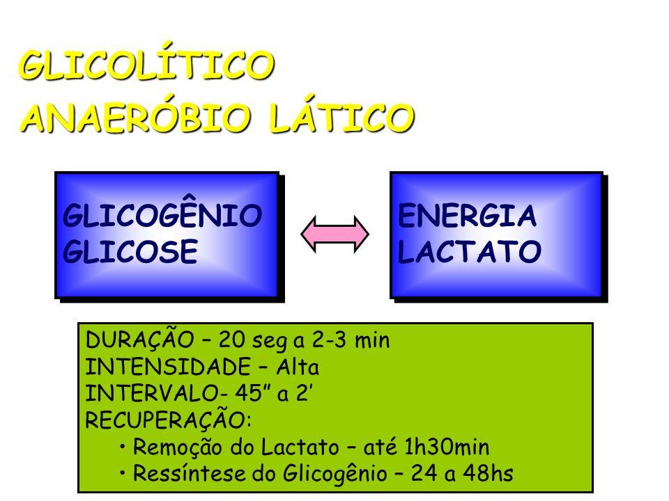 GLICOLÍTICO ANAERÓBIO LÁTICO GLICOGÊNIO GLICOSE GLICOGÊNIO GLICOSE ENERGIA LACTATO ENERGIA LACTATO DURAÇÃO – 20 seg a 2-3 min INTENSIDADE – Alta INTER