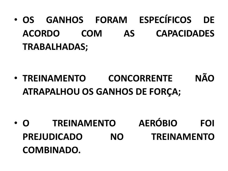 OS GANHOS FORAM ESPECÍFICOS DE ACORDO COM AS CAPACIDADES TRABALHADAS; TREINAMENTO CONCORRENTE NÃO ATRAPALHOU OS GANHOS DE FORÇA; O TREINAMENTO AERÓBIO