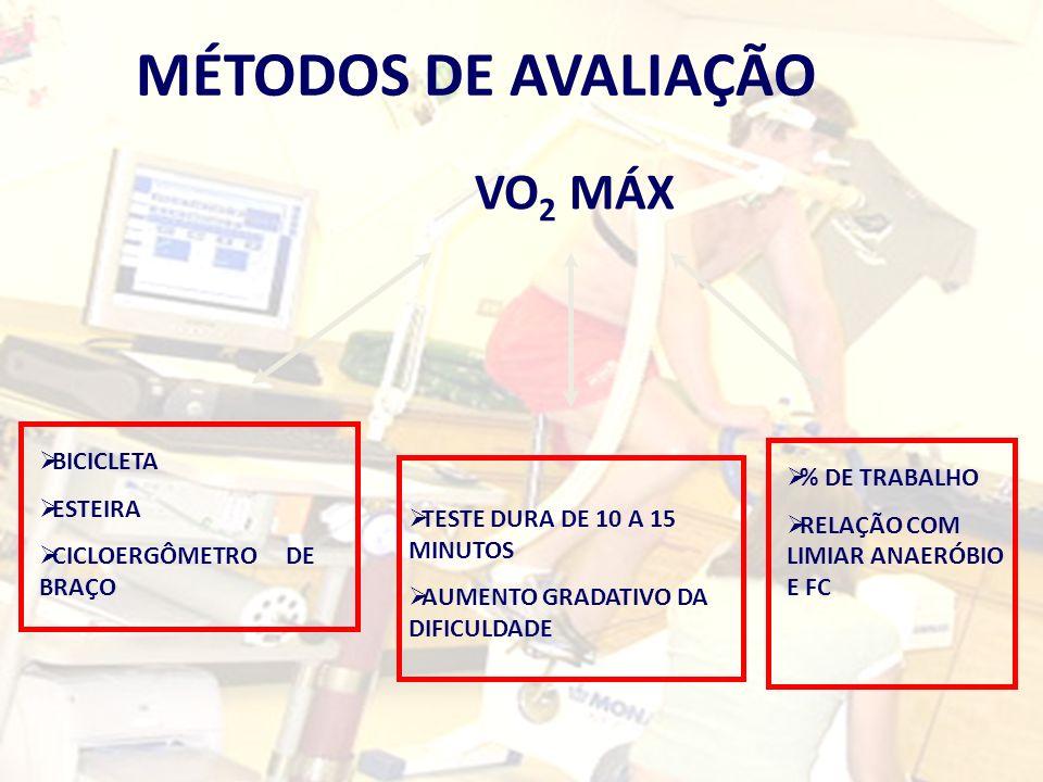 MÉTODOS DE AVALIAÇÃO VO 2 MÁX BICICLETA ESTEIRA CICLOERGÔMETRO DE BRAÇO TESTE DURA DE 10 A 15 MINUTOS AUMENTO GRADATIVO DA DIFICULDADE % DE TRABALHO R