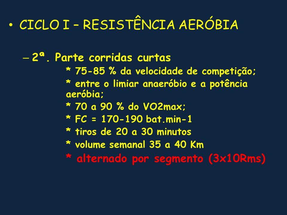 CICLO I – RESISTÊNCIA AERÓBIA – 2ª. Parte corridas curtas * 75-85 % da velocidade de competição; * entre o limiar anaeróbio e a potência aeróbia; * 70