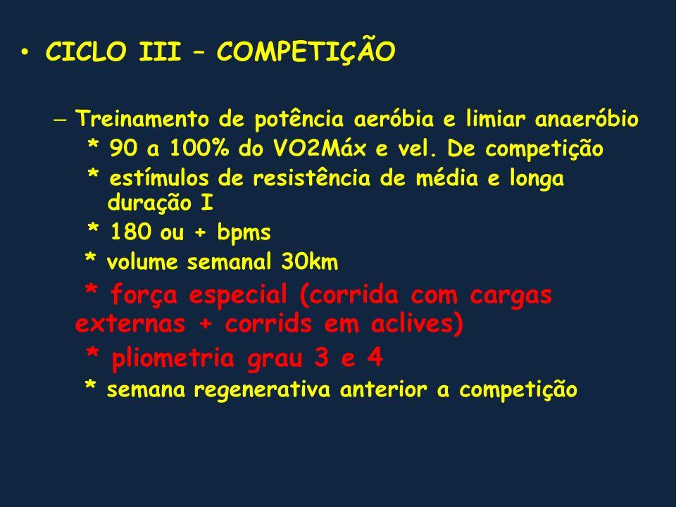 CICLO III – COMPETIÇÃO – Treinamento de potência aeróbia e limiar anaeróbio * 90 a 100% do VO2Máx e vel. De competição * estímulos de resistência de m