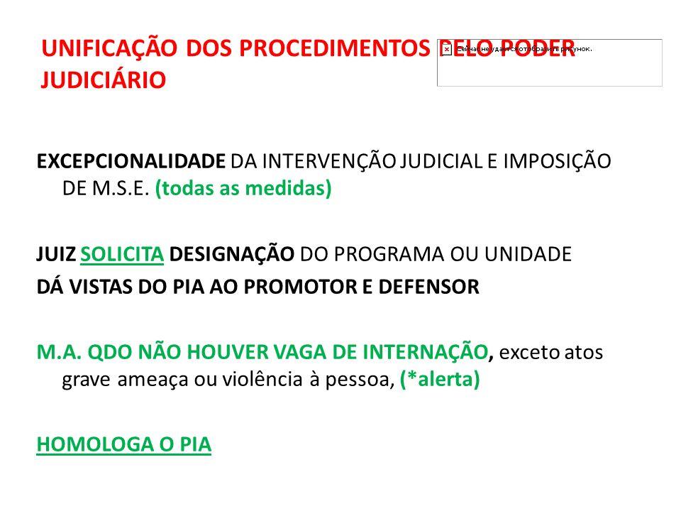 UNIFICAÇÃO DOS PROCEDIMENTOS PELO PODER JUDICIÁRIO EXCEPCIONALIDADE DA INTERVENÇÃO JUDICIAL E IMPOSIÇÃO DE M.S.E. (todas as medidas) JUIZ SOLICITA DES