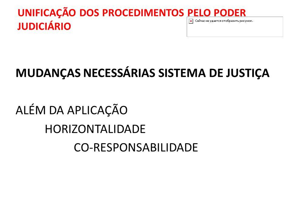 UNIFICAÇÃO DOS PROCEDIMENTOS PELO PODER JUDICIÁRIO MUDANÇAS NECESSÁRIAS SISTEMA DE JUSTIÇA ALÉM DA APLICAÇÃO HORIZONTALIDADE CO-RESPONSABILIDADE