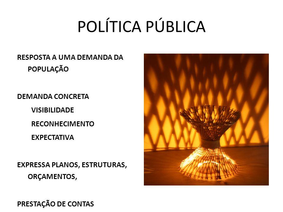 POLÍTICA PÚBLICA RESPOSTA A UMA DEMANDA DA POPULAÇÃO DEMANDA CONCRETA VISIBILIDADE RECONHECIMENTO EXPECTATIVA EXPRESSA PLANOS, ESTRUTURAS, ORÇAMENTOS,