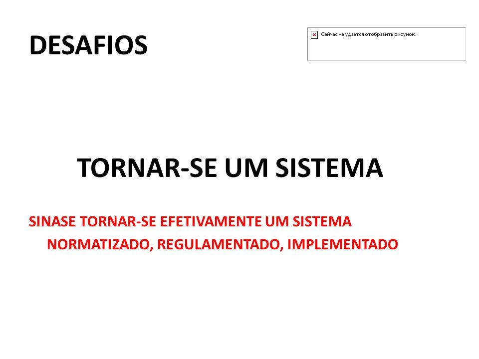DESAFIOS TORNAR-SE UM SISTEMA SINASE TORNAR-SE EFETIVAMENTE UM SISTEMA NORMATIZADO, REGULAMENTADO, IMPLEMENTADO